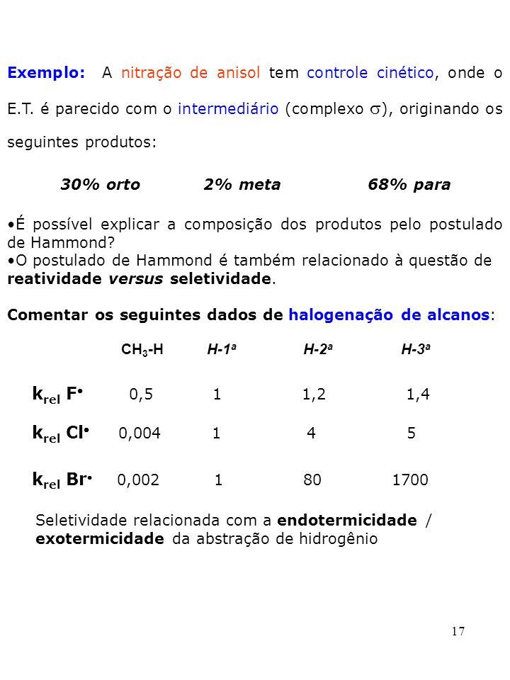 krel F 0,5 1 1,2 1,4 krel Cl 0,004 1 4 5 krel Br 0,002 1 80 1700
