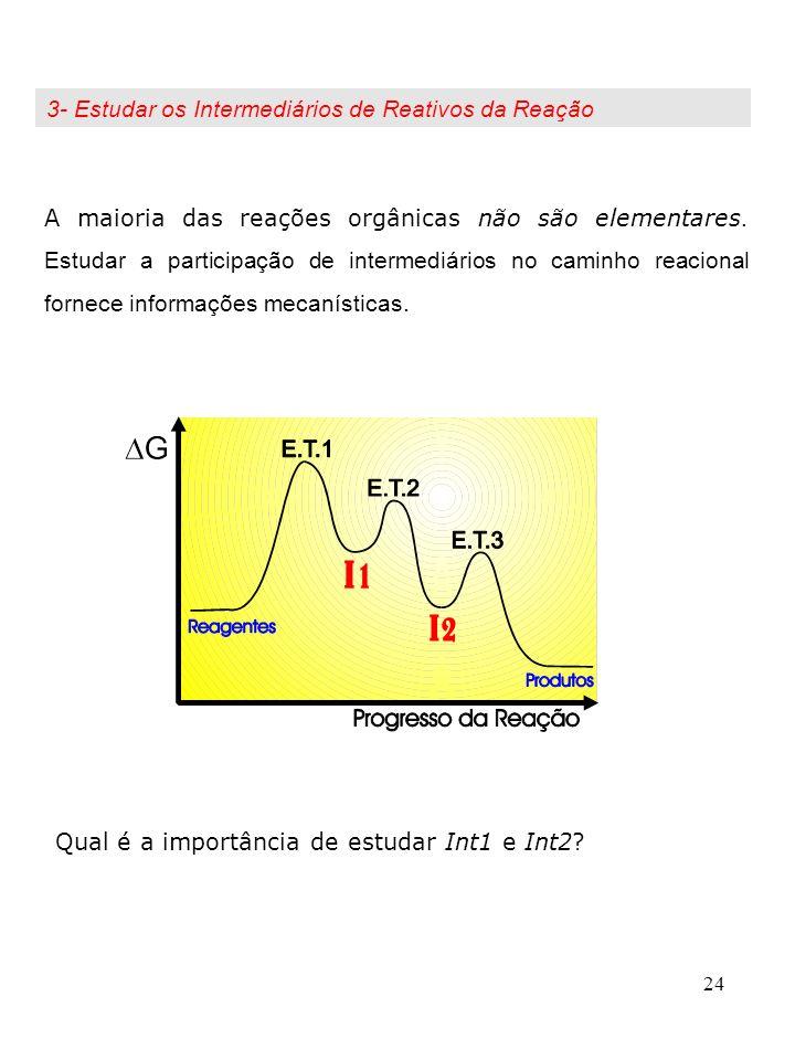3- Estudar os Intermediários de Reativos da Reação