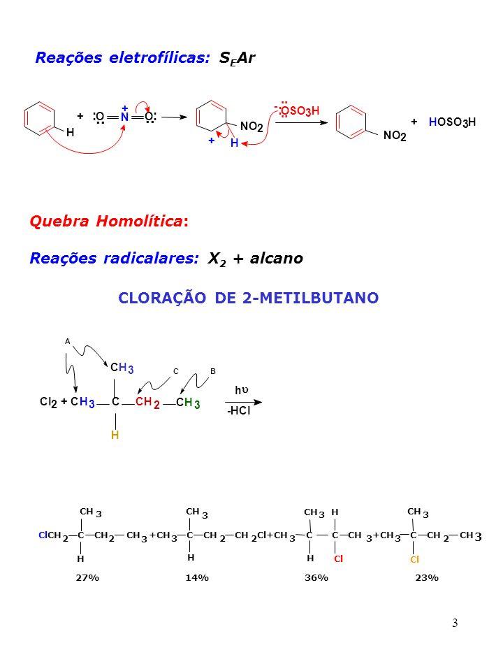 CLORAÇÃO DE 2-METILBUTANO