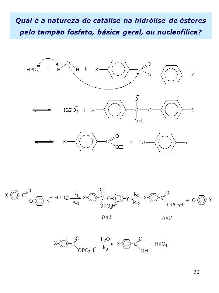 Qual é a natureza de catálise na hidrólise de ésteres pelo tampão fosfato, básica geral, ou nucleofilica