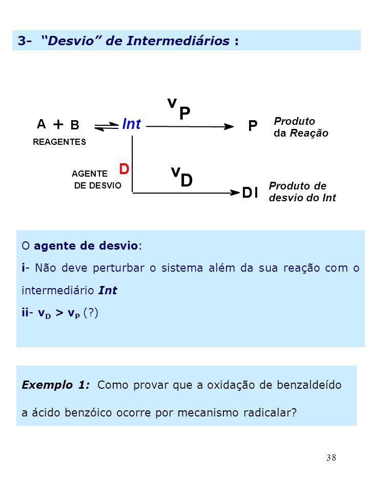 + v Int P D I A B 3- Desvio de Intermediários : Produto da Reação