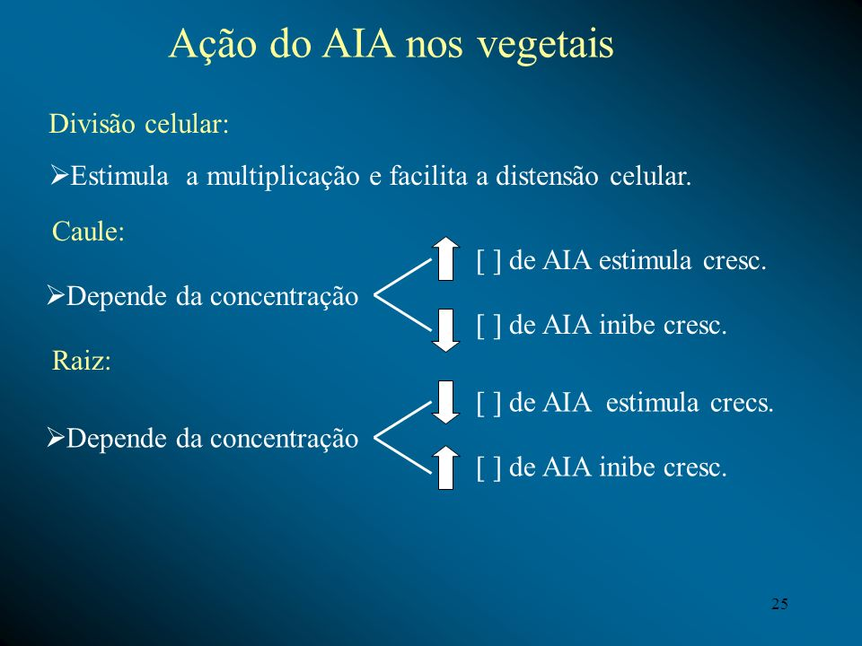 Ação do AIA nos vegetais