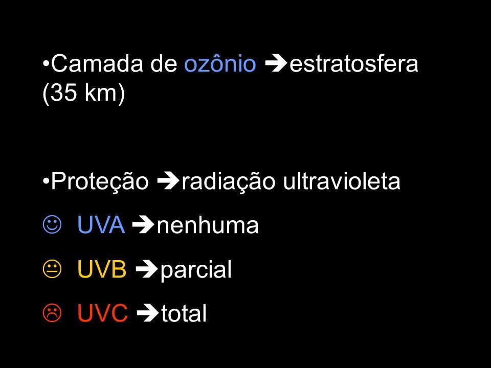 Camada de ozônio estratosfera (35 km)