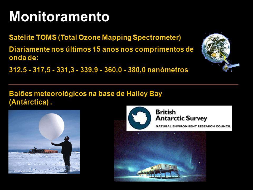 Monitoramento Satélite TOMS (Total Ozone Mapping Spectrometer)