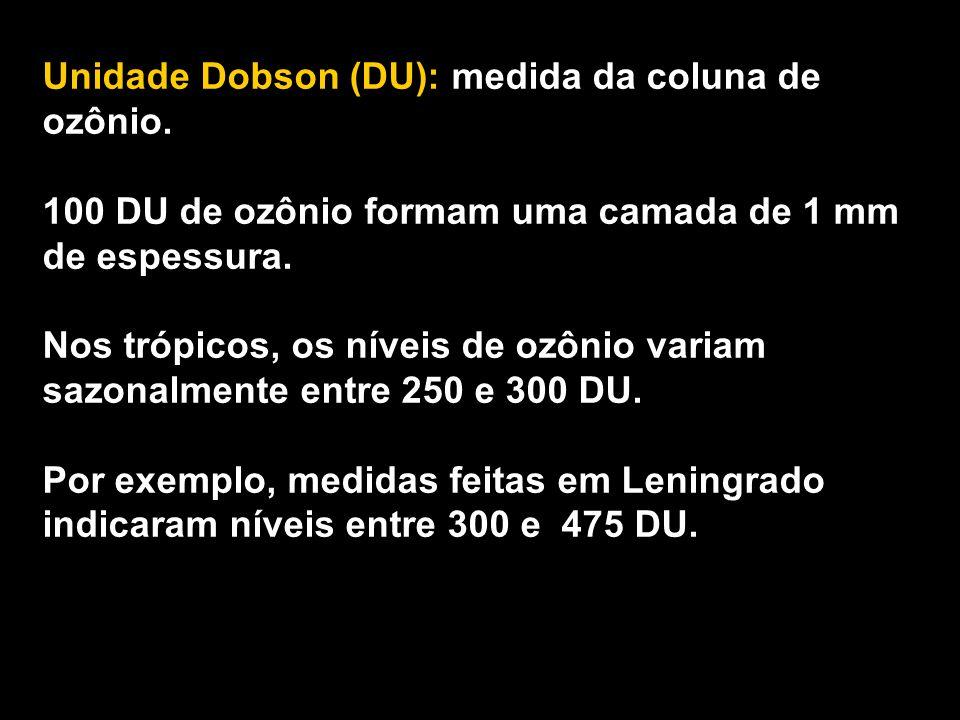 Unidade Dobson (DU): medida da coluna de ozônio.