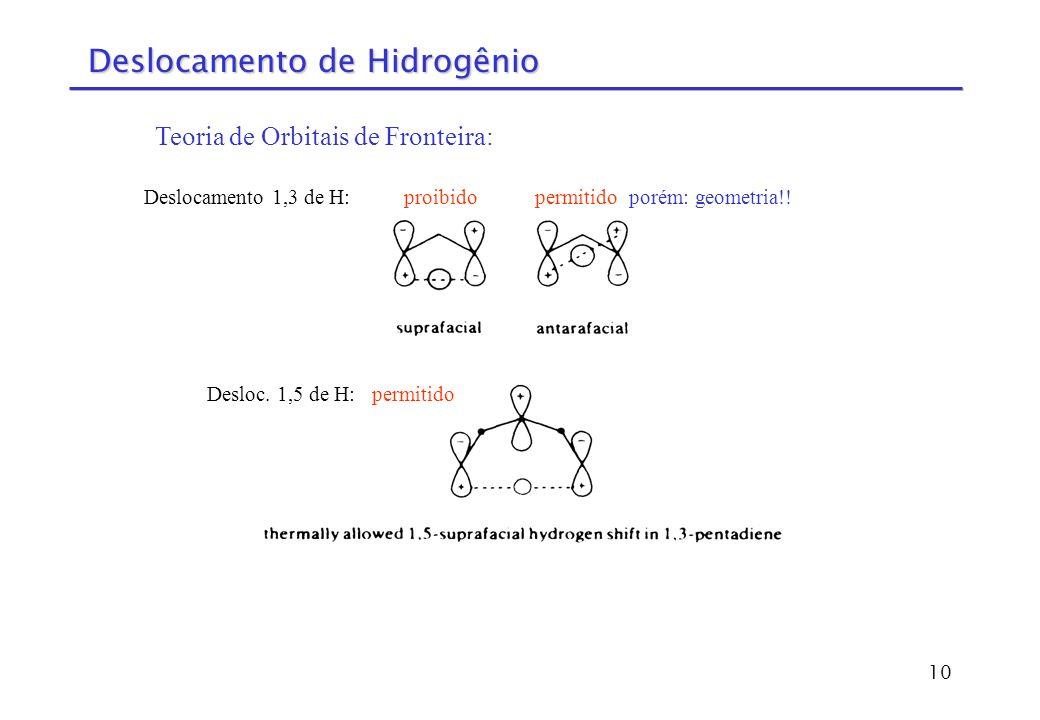 Deslocamento de Hidrogênio