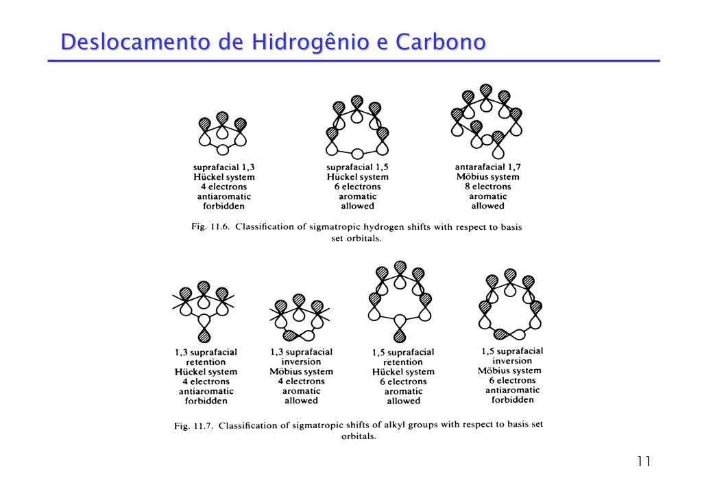 Deslocamento de Hidrogênio e Carbono