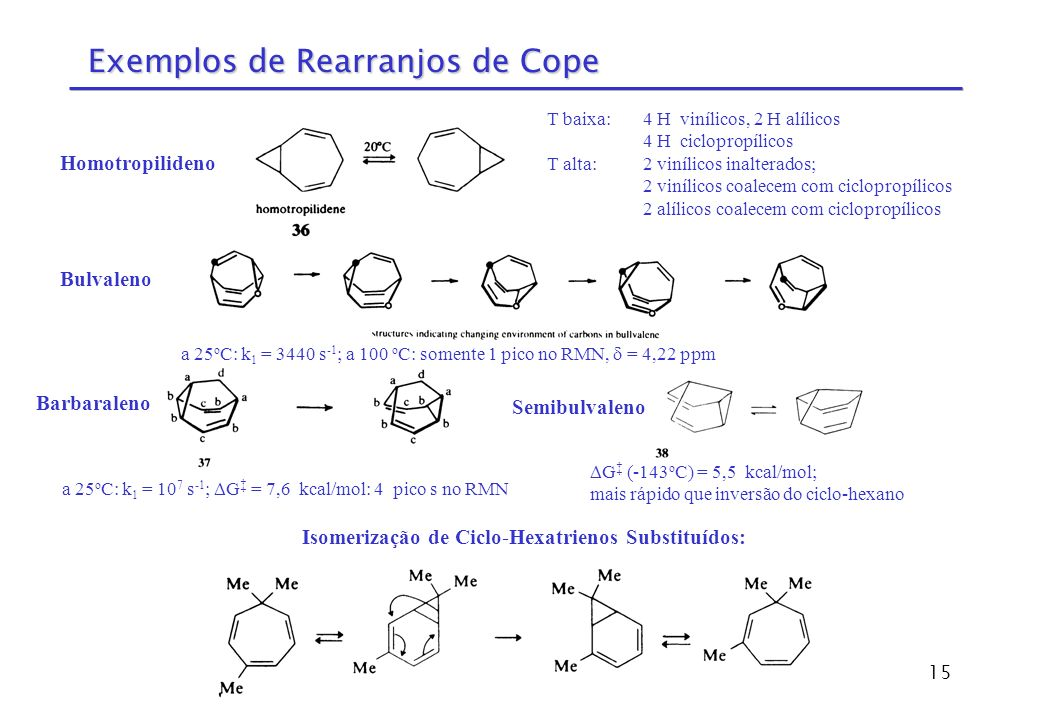 Exemplos de Rearranjos de Cope