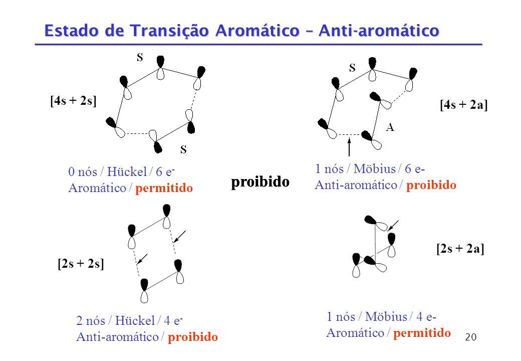 Estado de Transição Aromático – Anti-aromático