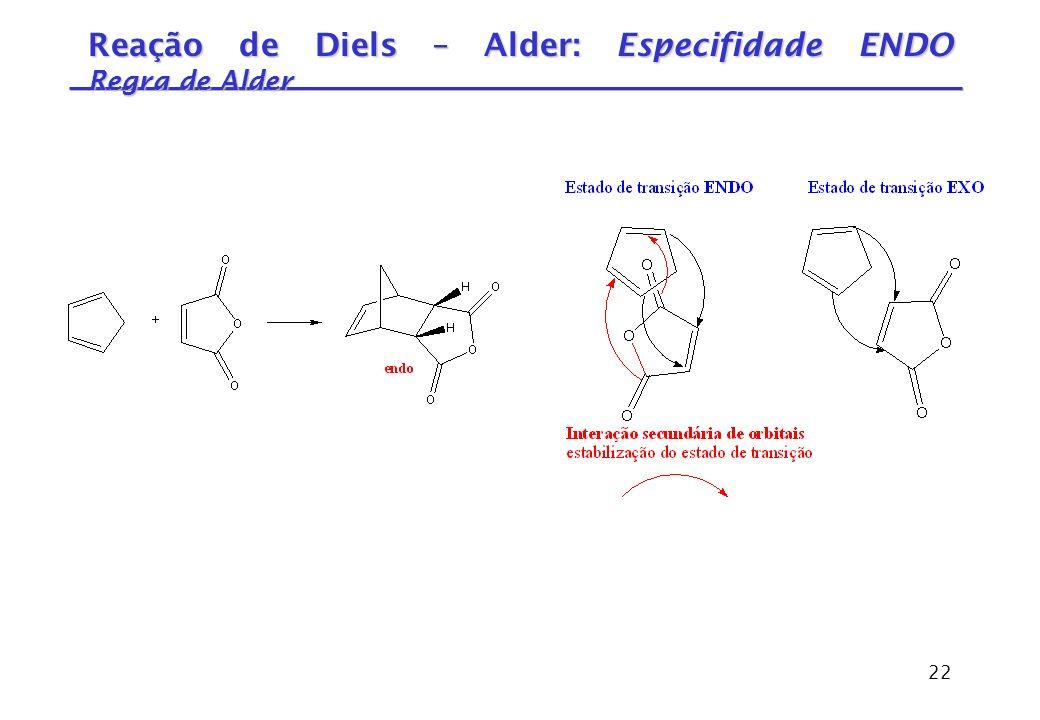 Reação de Diels – Alder: Especifidade ENDO Regra de Alder
