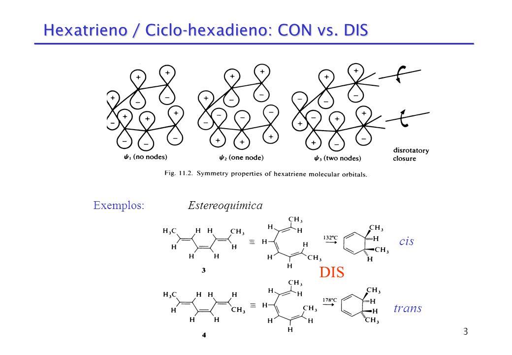 Hexatrieno / Ciclo-hexadieno: CON vs. DIS