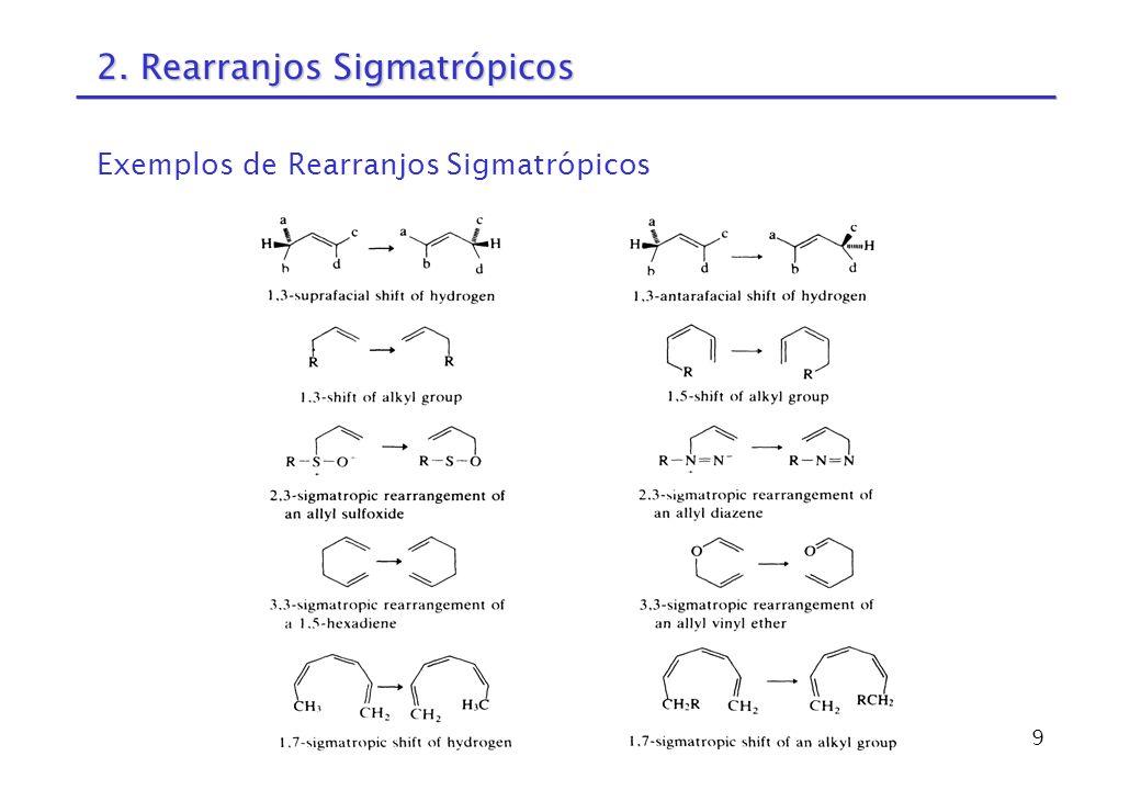 2. Rearranjos Sigmatrópicos