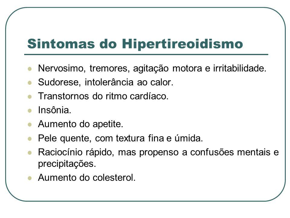 Sintomas do Hipertireoidismo