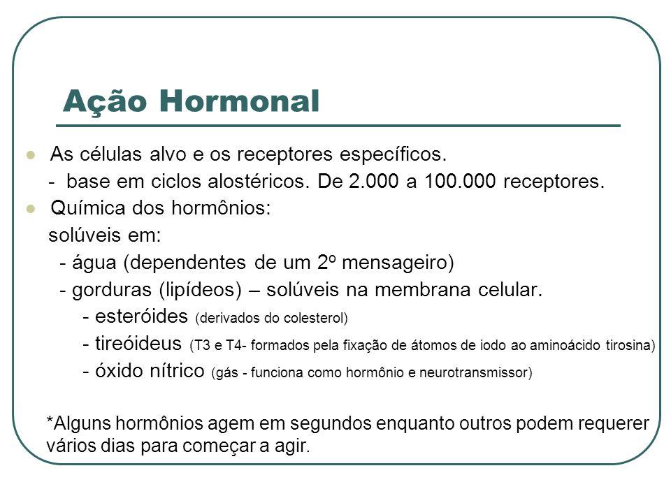 Ação Hormonal As células alvo e os receptores específicos.