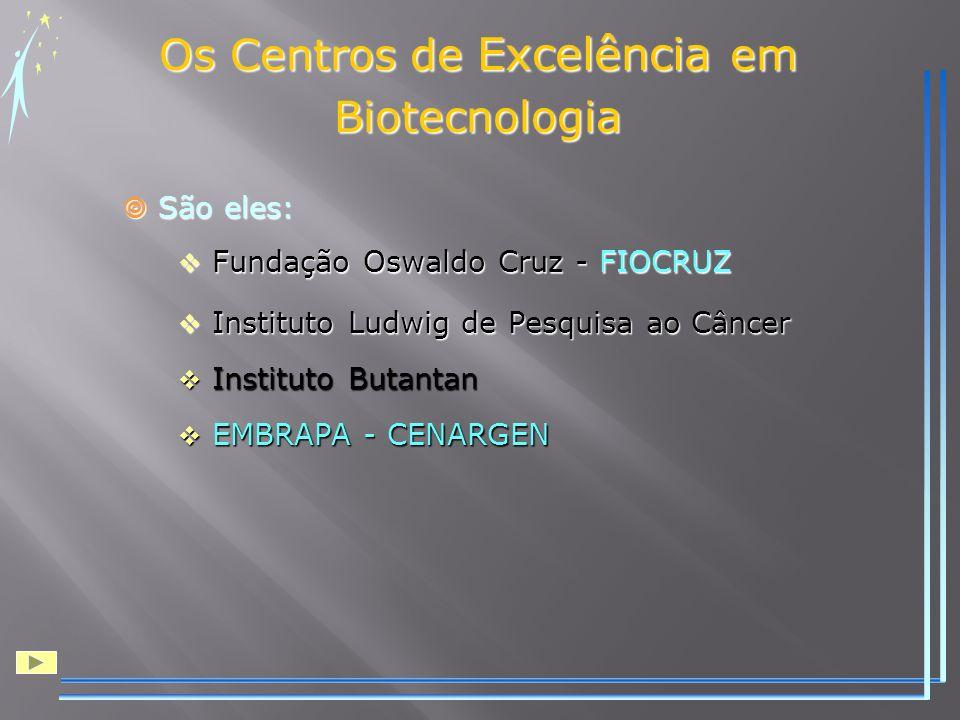 Os Centros de Excelência em Biotecnologia