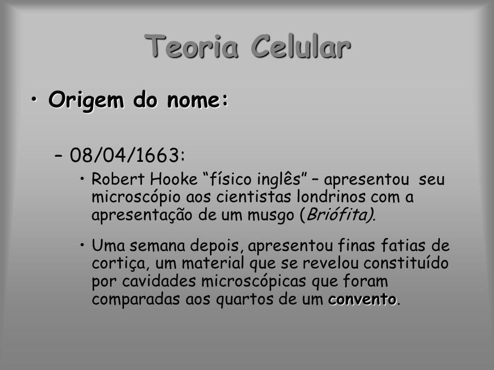 Teoria Celular Origem do nome: 08/04/1663: