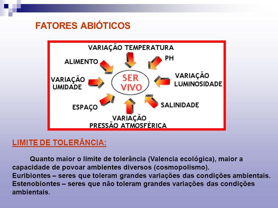 FATORES ABIÓTICOS LIMITE DE TOLERÂNCIA: