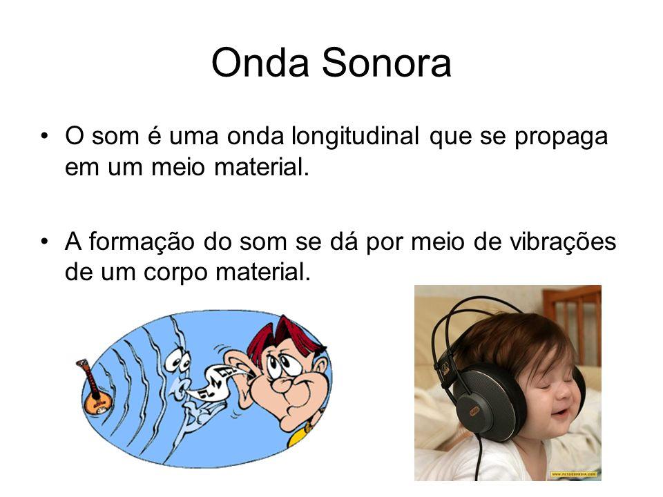 Onda Sonora O som é uma onda longitudinal que se propaga em um meio material.