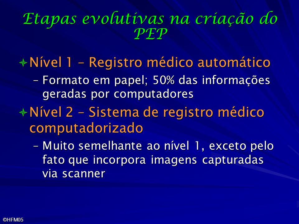 Etapas evolutivas na criação do PEP