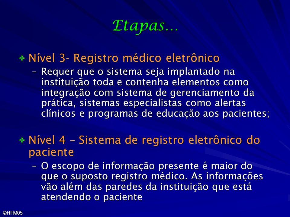 Etapas… Nível 3- Registro médico eletrônico