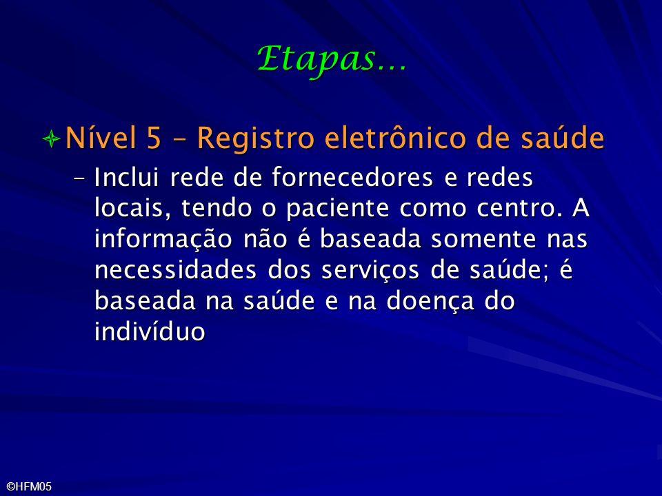 Etapas… Nível 5 – Registro eletrônico de saúde