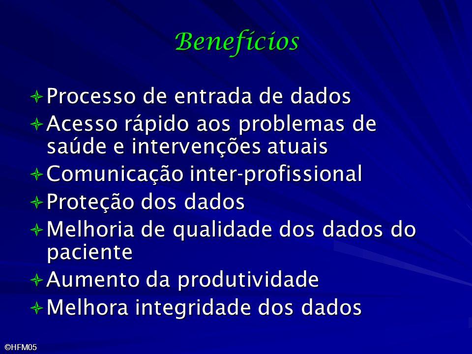 Benefícios Processo de entrada de dados