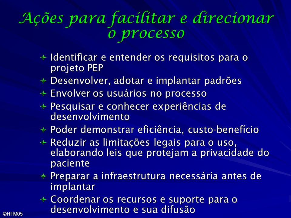 Ações para facilitar e direcionar o processo