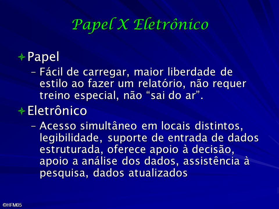 Papel X Eletrônico Papel Eletrônico