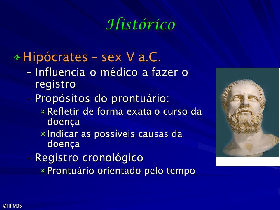 Histórico Hipócrates – sex V a.C.