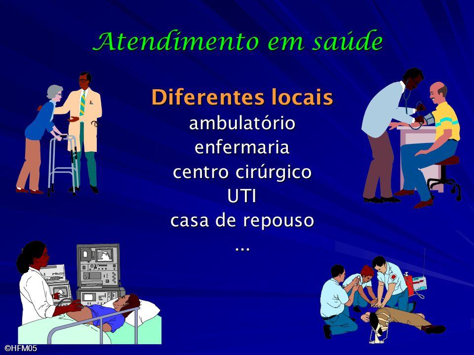 Atendimento em saúde Diferentes locais ambulatório enfermaria