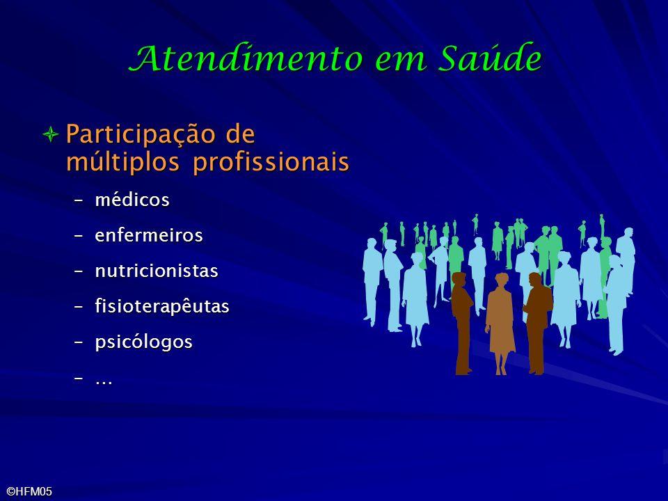 Atendimento em Saúde Participação de múltiplos profissionais médicos