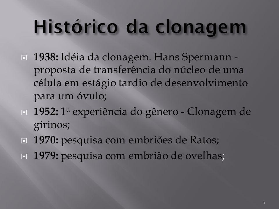 Histórico da clonagem