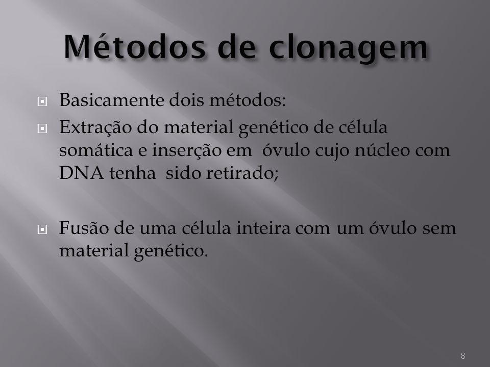 Métodos de clonagem Basicamente dois métodos: