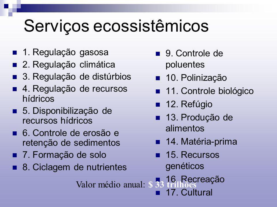 Serviços ecossistêmicos