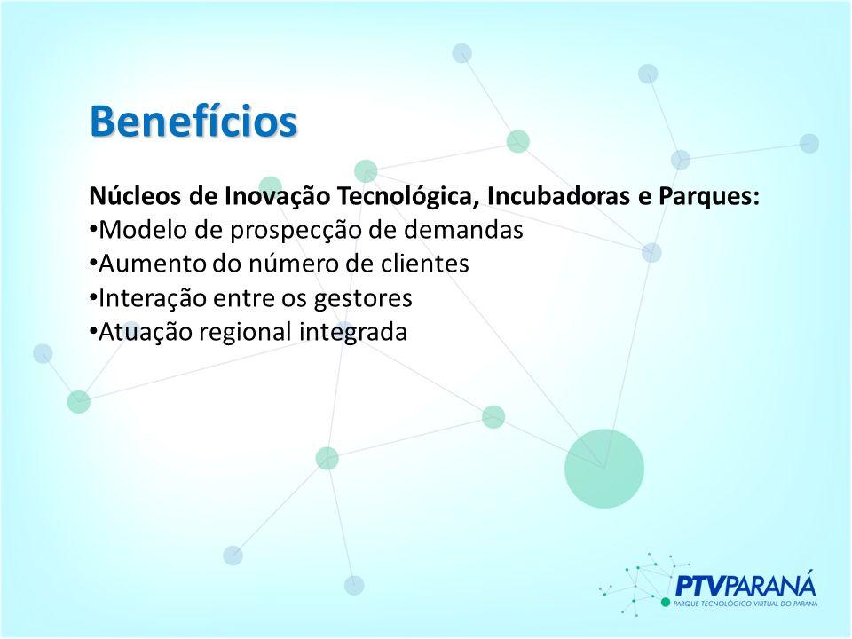 Benefícios Núcleos de Inovação Tecnológica, Incubadoras e Parques: