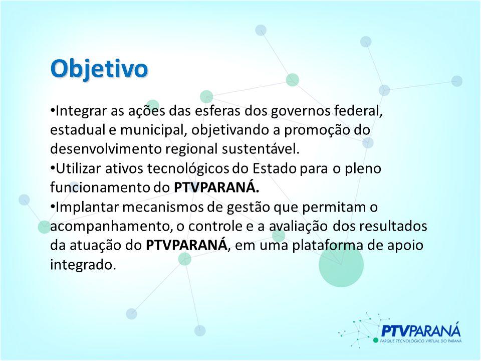 ObjetivoIntegrar as ações das esferas dos governos federal, estadual e municipal, objetivando a promoção do desenvolvimento regional sustentável.
