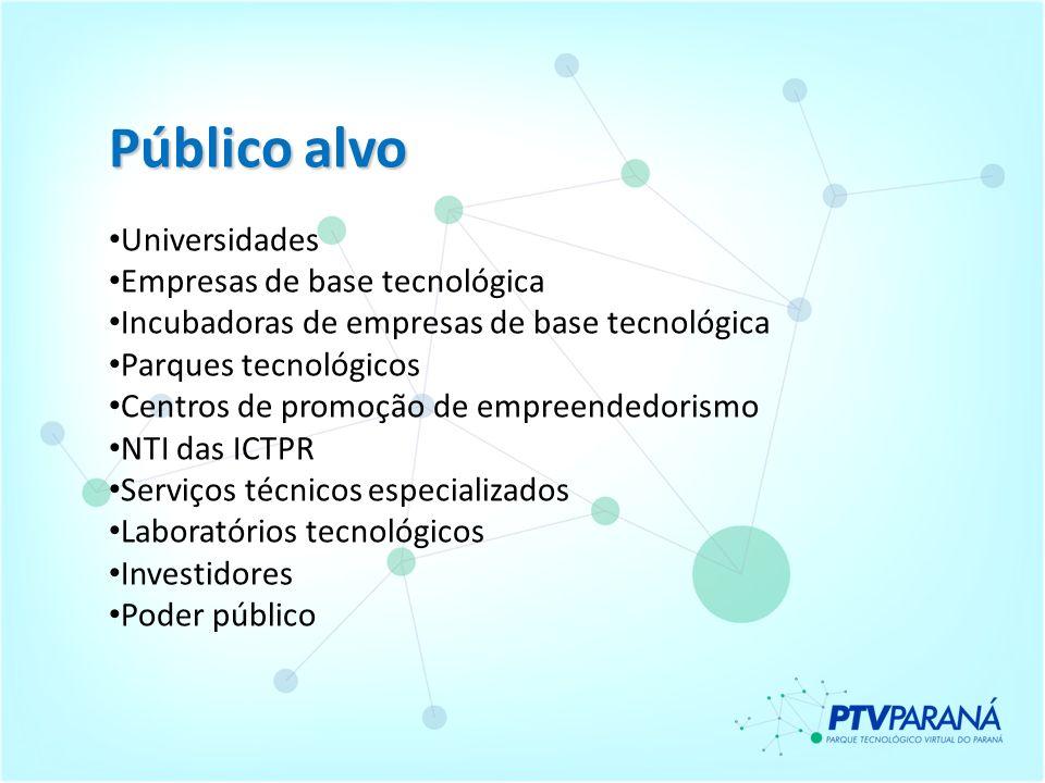 Público alvo Universidades Empresas de base tecnológica