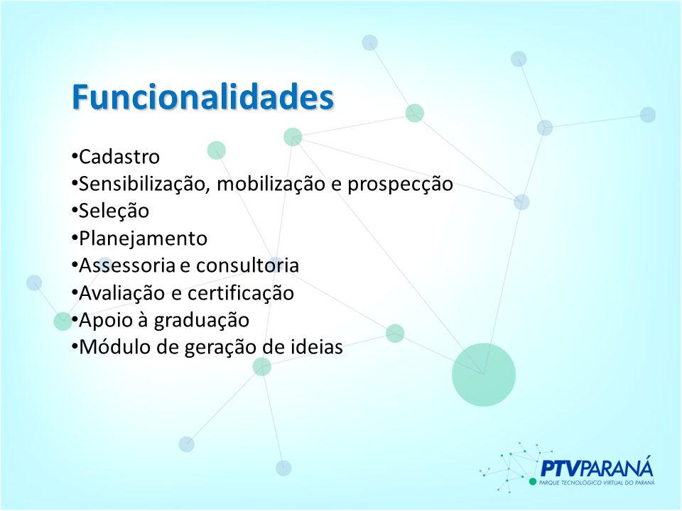 Funcionalidades Cadastro Sensibilização, mobilização e prospecção