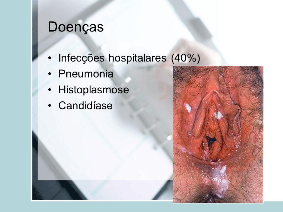Doenças Infecções hospitalares (40%) Pneumonia Histoplasmose