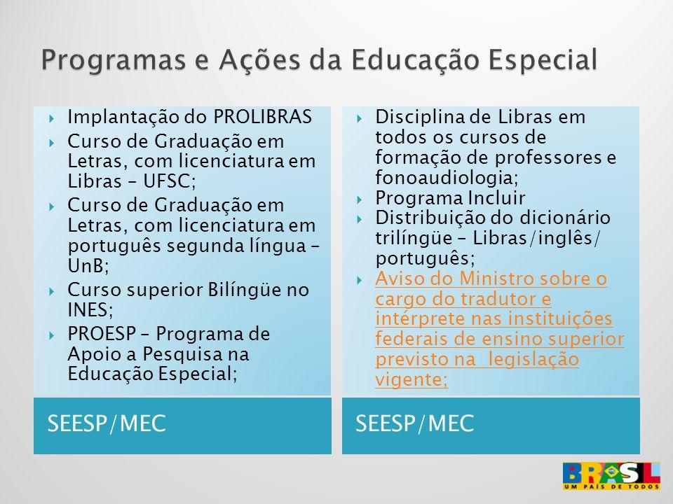 Programas e Ações da Educação Especial