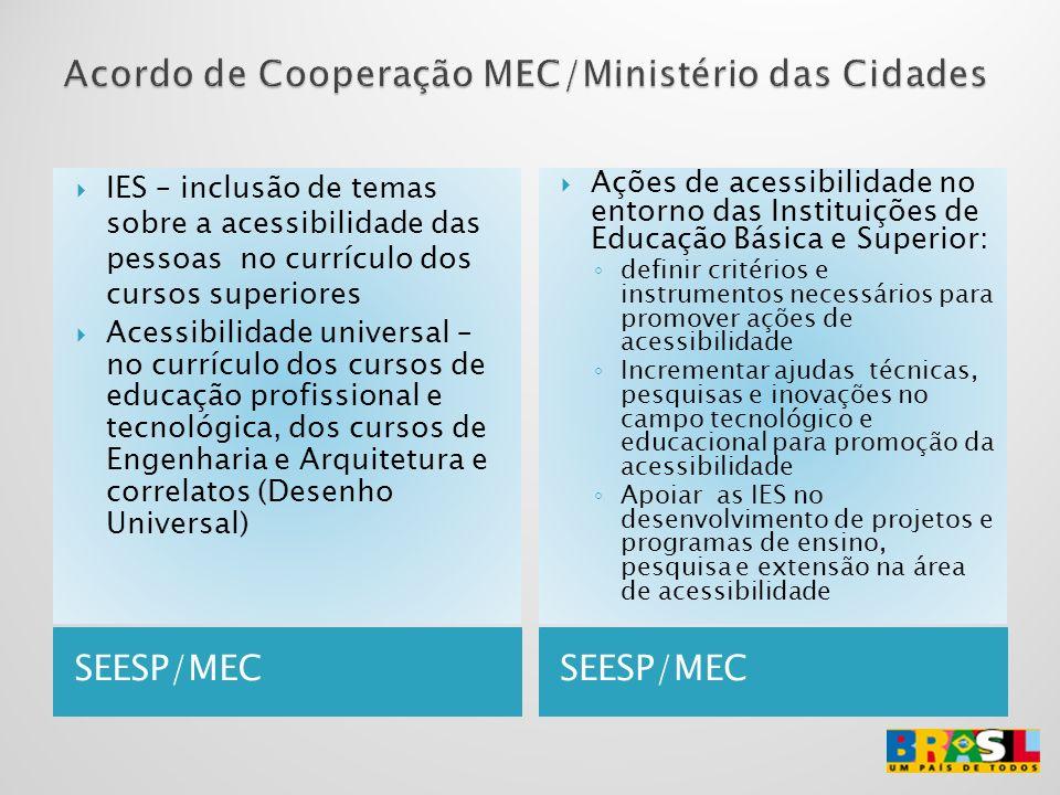 Acordo de Cooperação MEC/Ministério das Cidades