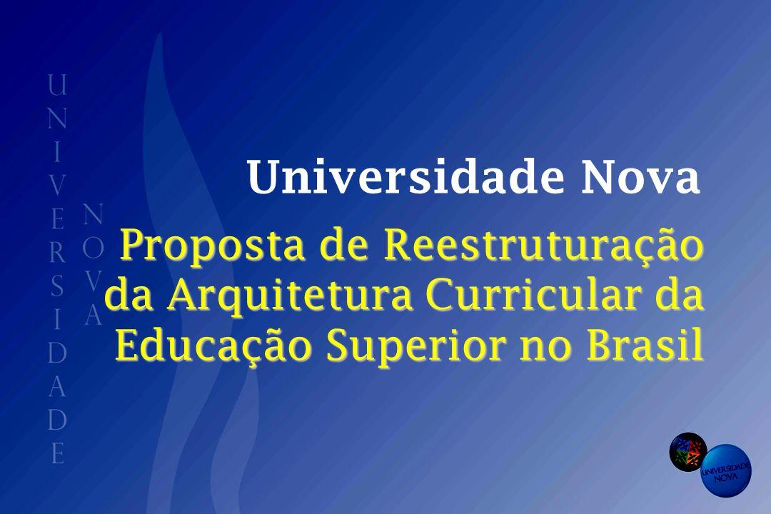Universidade Nova Proposta de Reestruturação da Arquitetura Curricular da Educação Superior no Brasil.