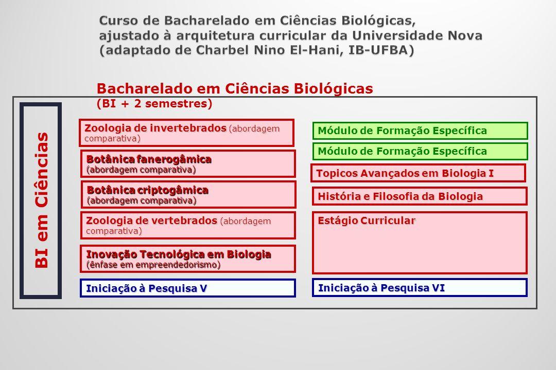 BI em Ciências Bacharelado em Ciências Biológicas (BI + 2 semestres)