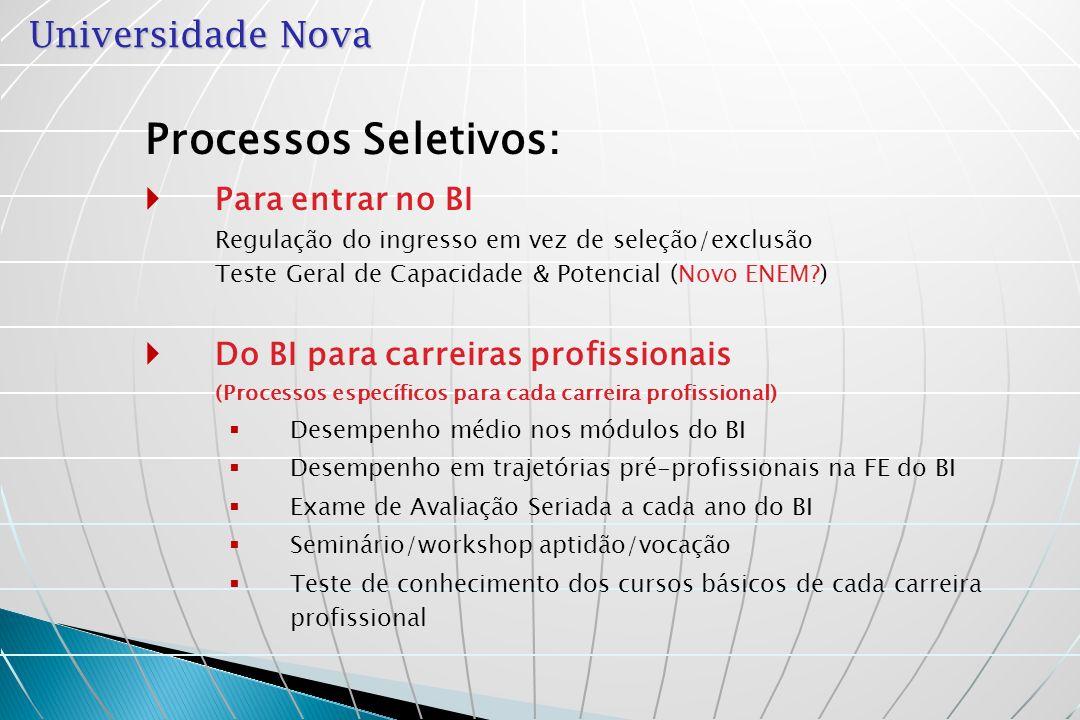 Processos Seletivos: Para entrar no BI Regulação do ingresso em vez de seleção/exclusão Teste Geral de Capacidade & Potencial (Novo ENEM )