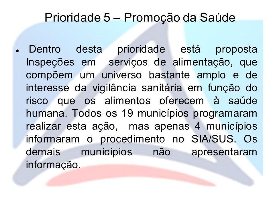 Prioridade 5 – Promoção da Saúde