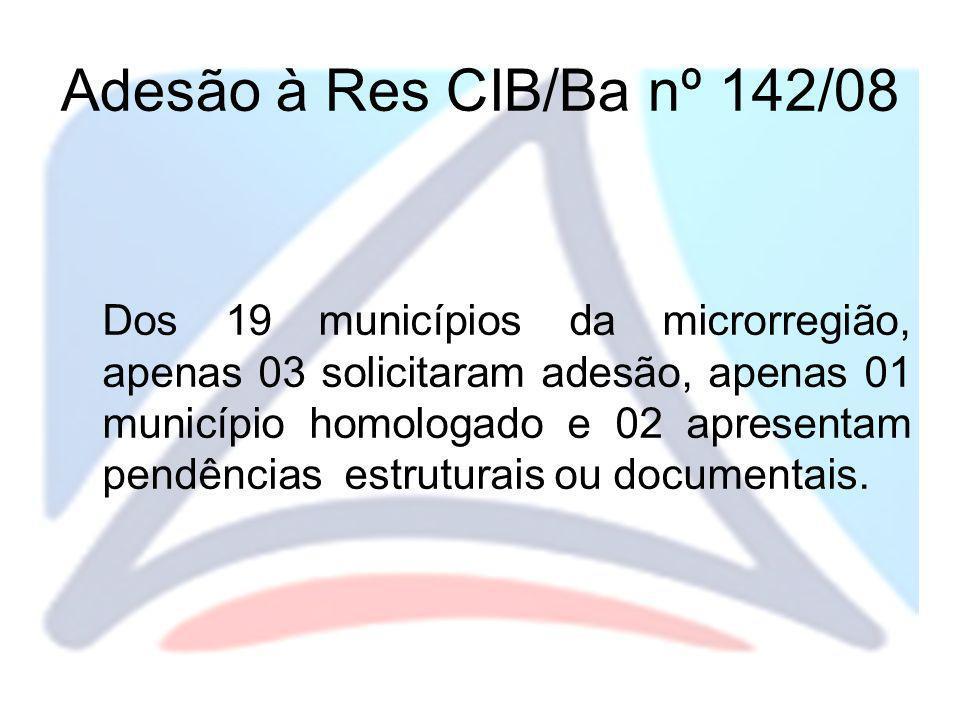 Adesão à Res CIB/Ba nº 142/08