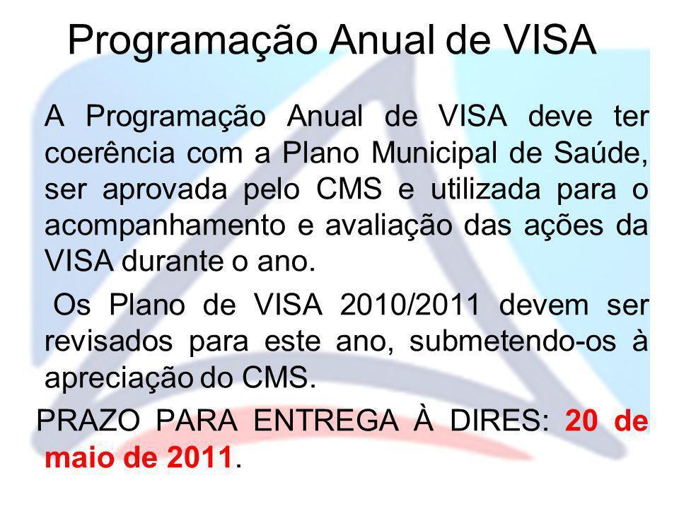 Programação Anual de VISA
