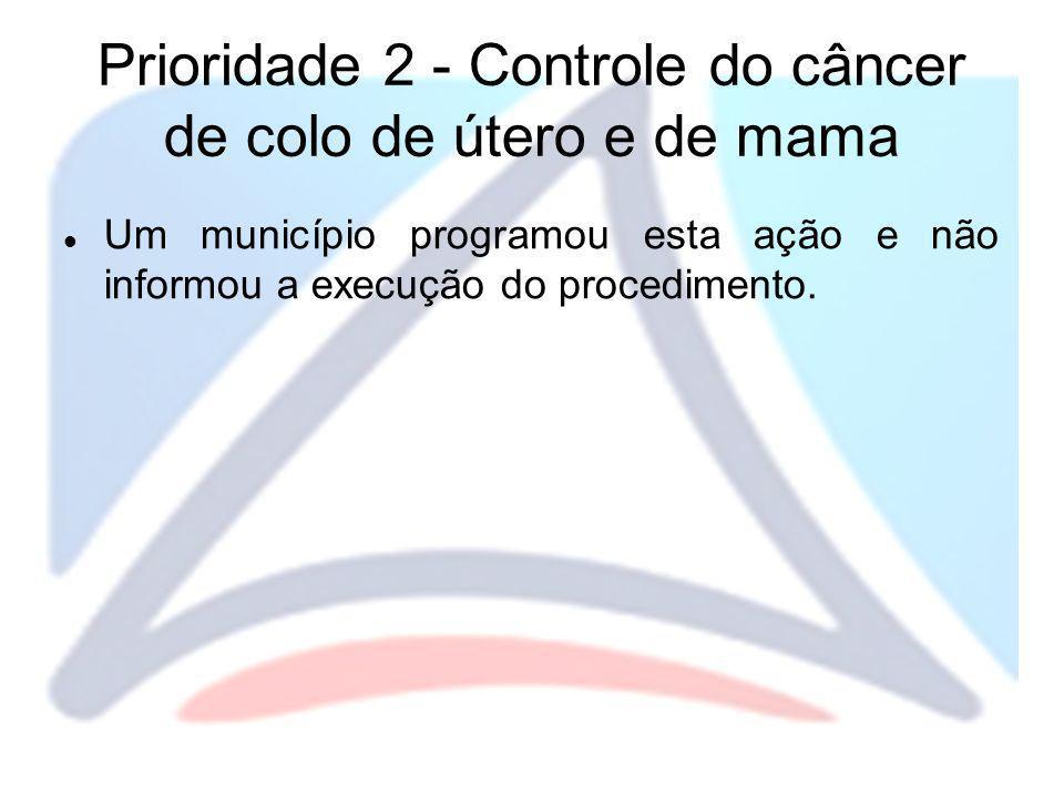 Prioridade 2 - Controle do câncer de colo de útero e de mama