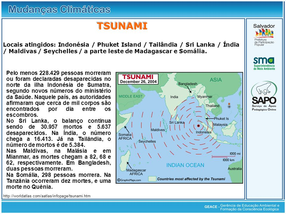 Tsunami TSUNAMI.