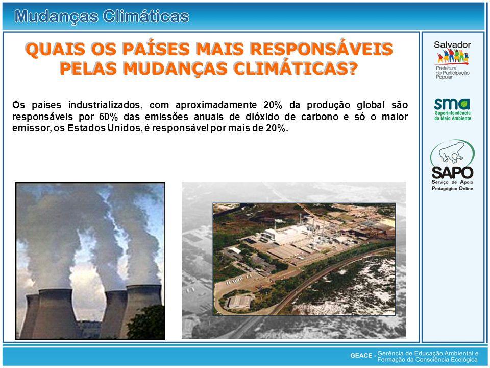 Quais os Países Mais Responsáveis Pelas Mudanças Climáticas